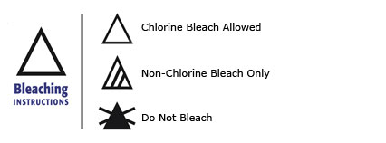 What does the bleaching symbol on your fabric care label mean?