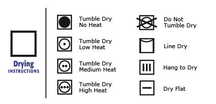 What does the drying symbol on your fabric care label mean?